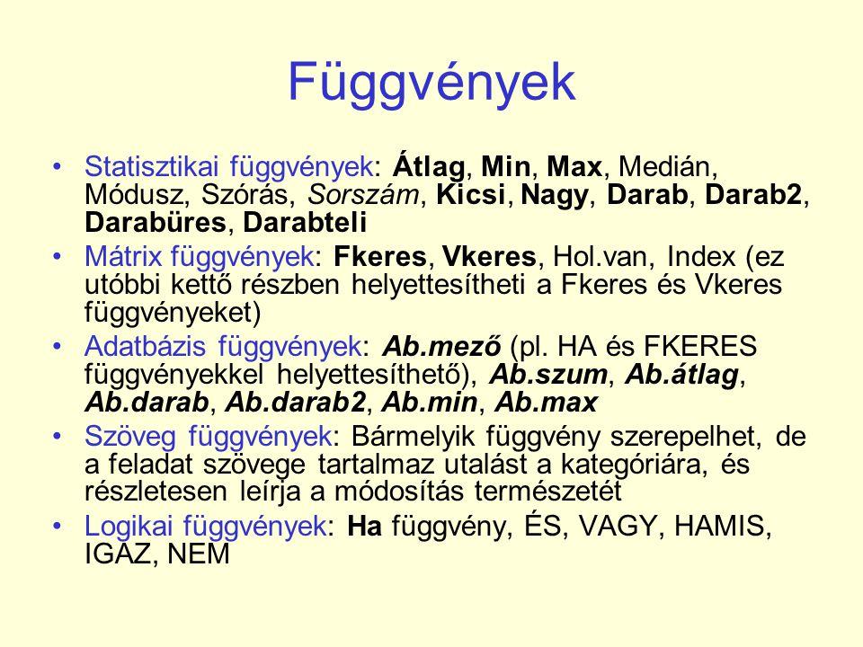 Függvények •Statisztikai függvények: Átlag, Min, Max, Medián, Módusz, Szórás, Sorszám, Kicsi, Nagy, Darab, Darab2, Darabüres, Darabteli •Mátrix függvények: Fkeres, Vkeres, Hol.van, Index (ez utóbbi kettő részben helyettesítheti a Fkeres és Vkeres függvényeket) •Adatbázis függvények: Ab.mező (pl.