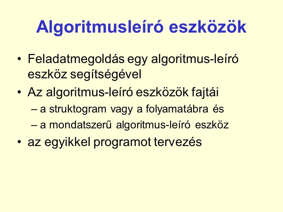 Algoritmusleíró eszközök •Feladatmegoldás egy algoritmus-leíró eszköz segítségével •Az algoritmus-leíró eszközök fajtái –a struktogram vagy a folyamatábra és –a mondatszerű algoritmus-leíró eszköz •az egyikkel programot tervezés