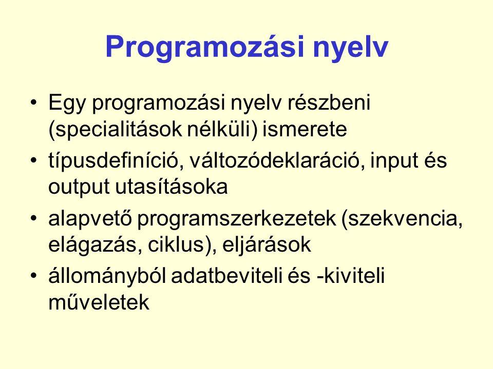 Programozási nyelv •Egy programozási nyelv részbeni (specialitások nélküli) ismerete •típusdefiníció, változódeklaráció, input és output utasításoka •alapvető programszerkezetek (szekvencia, elágazás, ciklus), eljárások •állományból adatbeviteli és -kiviteli műveletek