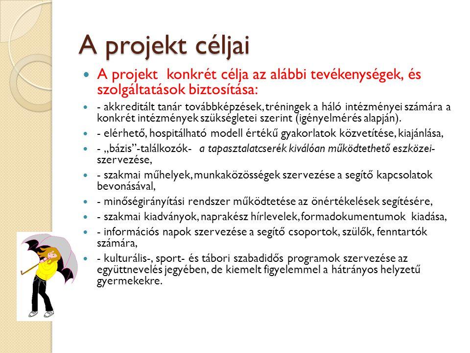 A projekt céljai  A projekt konkrét célja az alábbi tevékenységek, és szolgáltatások biztosítása:  - akkreditált tanár továbbképzések, tréningek a háló intézményei számára a konkrét intézmények szükségletei szerint (igényelmérés alapján).