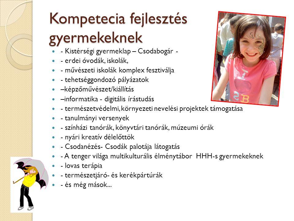 Kompetecia fejlesztés gyermekeknek  - Kistérségi gyermeklap – Csodabogár -  - erdei óvodák, iskolák,  - művészeti iskolák komplex fesztiválja  - t