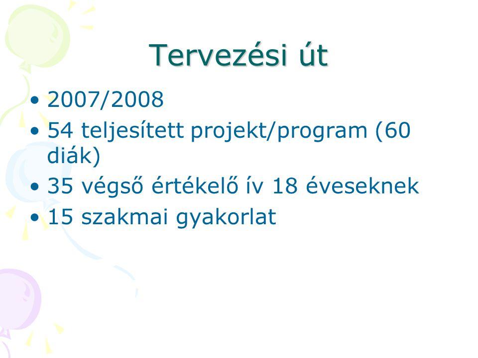 Tervezési út •2007/2008 •54 teljesített projekt/program (60 diák) •35 végső értékelő ív 18 éveseknek •15 szakmai gyakorlat