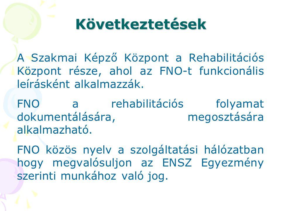 Következtetések A Szakmai Képző Központ a Rehabilitációs Központ része, ahol az FNO-t funkcionális leírásként alkalmazzák.