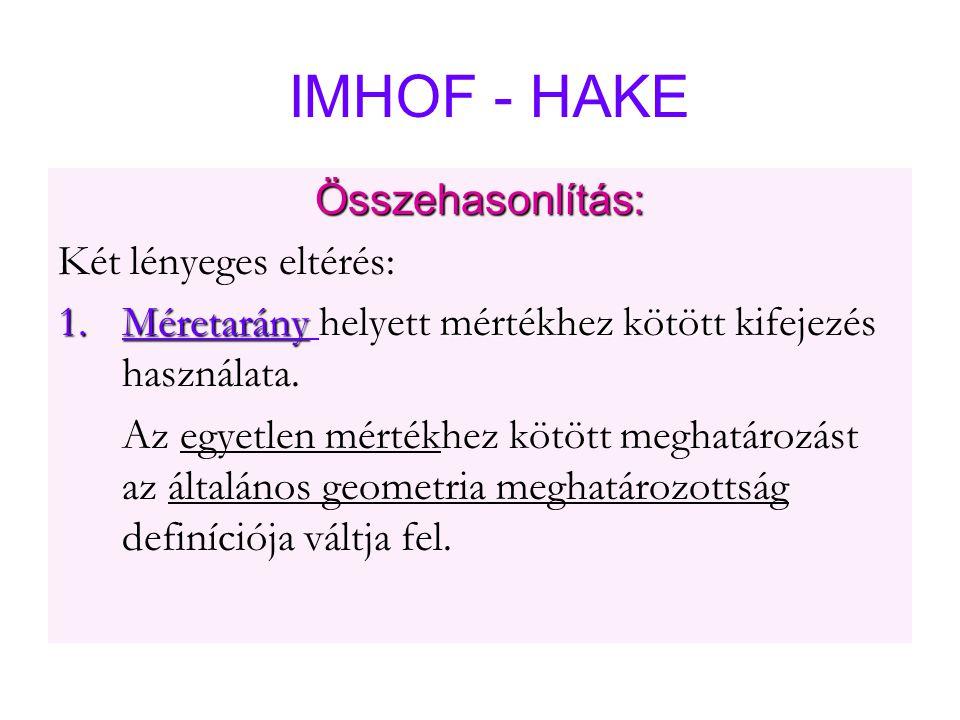 IMHOF - HAKE Összehasonlítás: Két lényeges eltérés: 1.Méretaránymértékhez kötött 1.Méretarány helyett mértékhez kötött kifejezés használata. Az egyetl