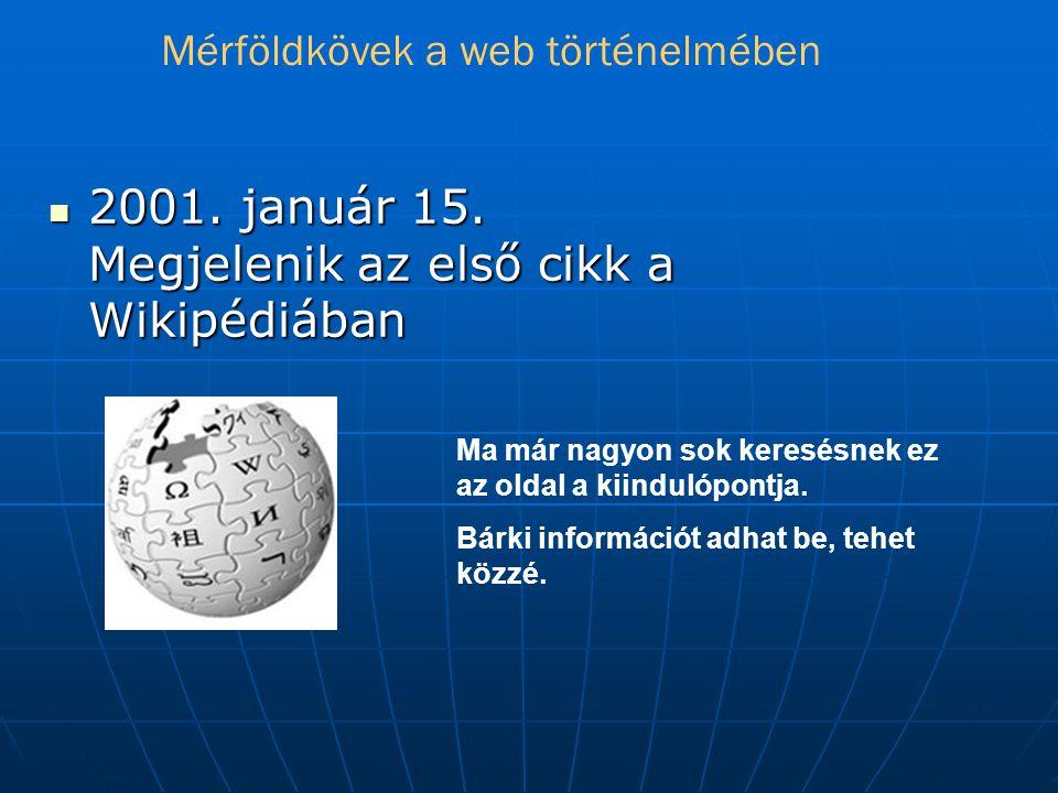  2001.január 15.