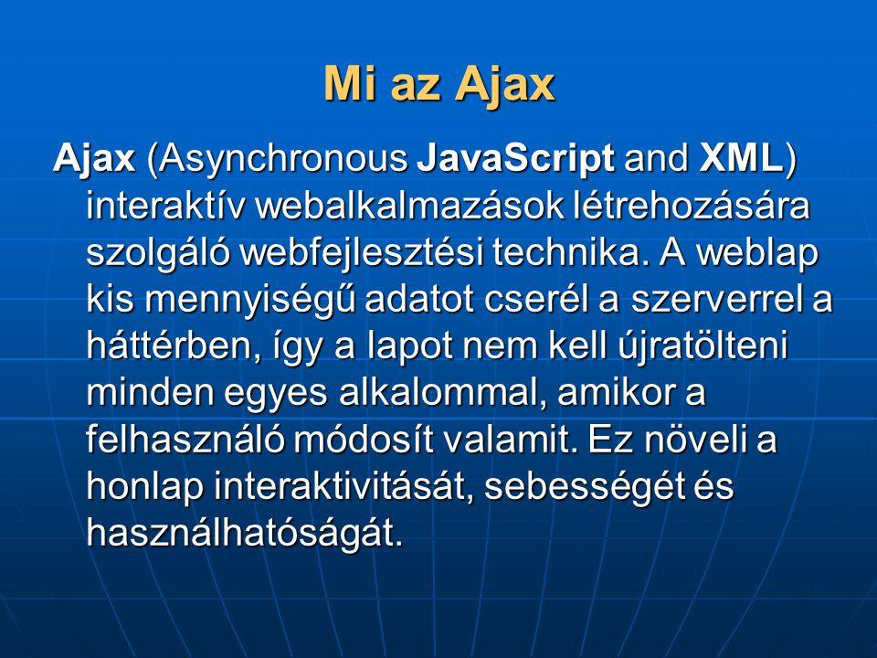 Mi az Ajax Ajax (Asynchronous JavaScript and XML) interaktív webalkalmazások létrehozására szolgáló webfejlesztési technika.