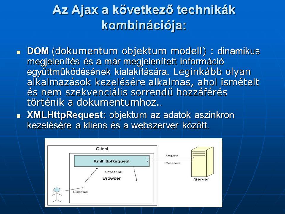 Az Ajax a következő technikák kombinációja:  DOM ( dokumentum objektum modell) : dinamikus megjelenítés és a már megjelenített információ együttműködésének kialakítására.