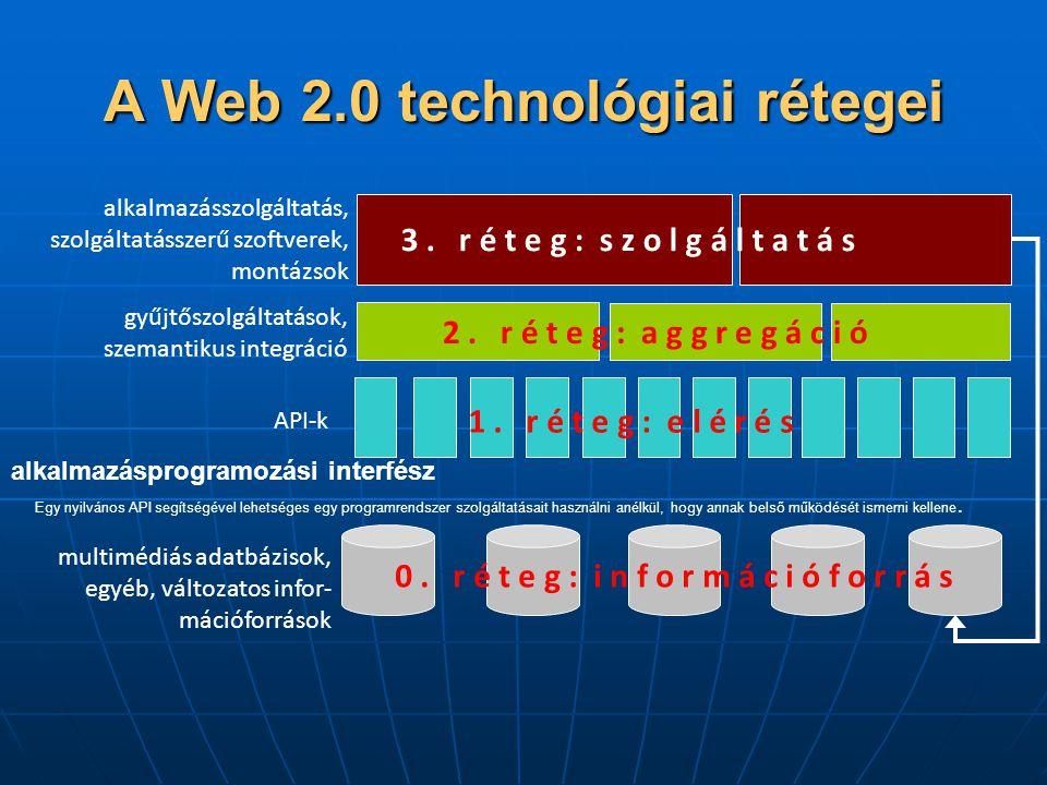 multimédiás adatbázisok, egyéb, változatos infor- mációforrások 0.