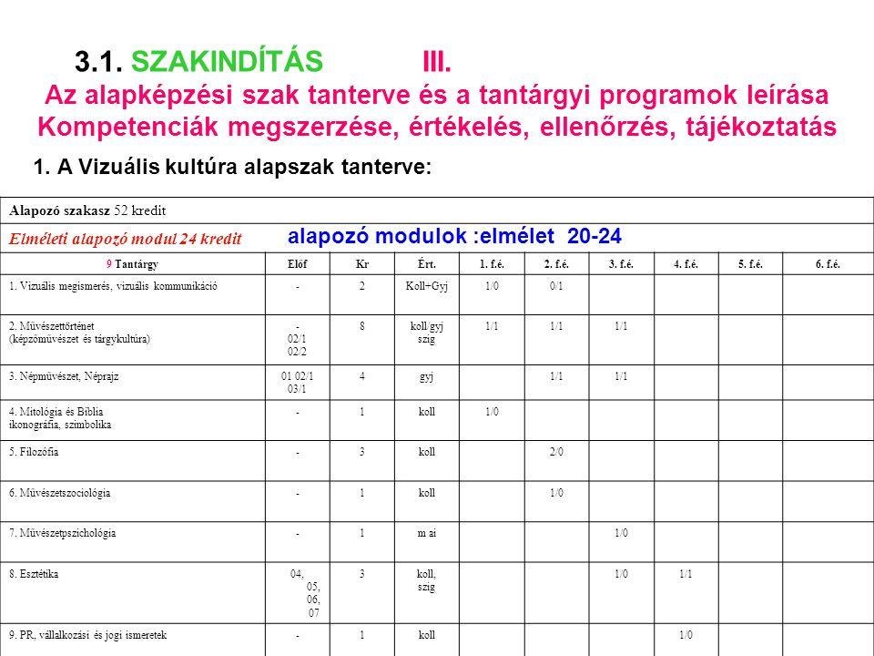 Gyakorlati alapozó modul 21 kredit 6+1 TantárgyElőf.KrÉrt.1.
