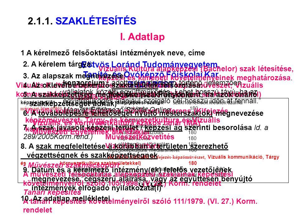 2.1.2.SZAKINDÍTÁS 1 A kérelmező felsőoktatási intézmény neve, címe: I.