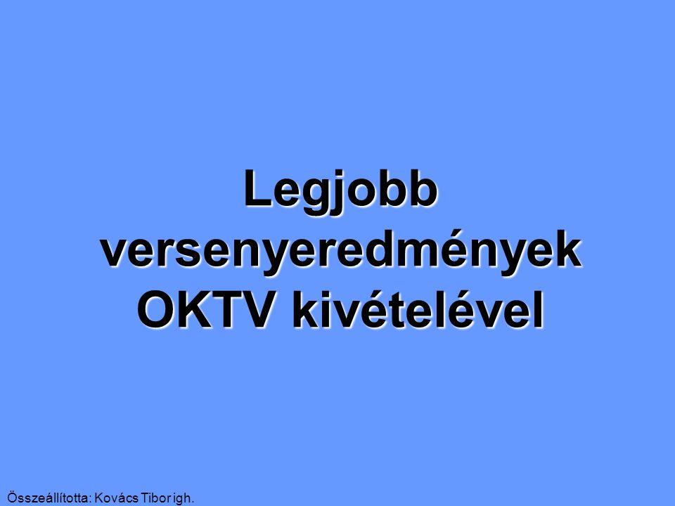 Összeállította: Kovács Tibor igh. Legjobb versenyeredmények OKTV kivételével