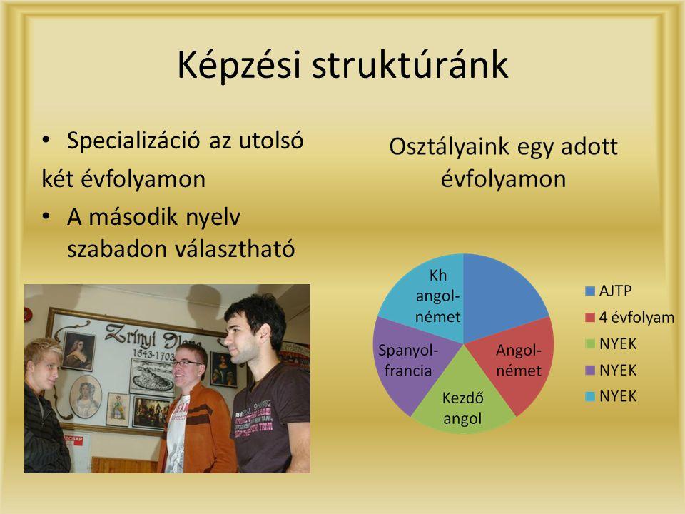 Képzési struktúránk • Specializáció az utolsó két évfolyamon • A második nyelv szabadon választható
