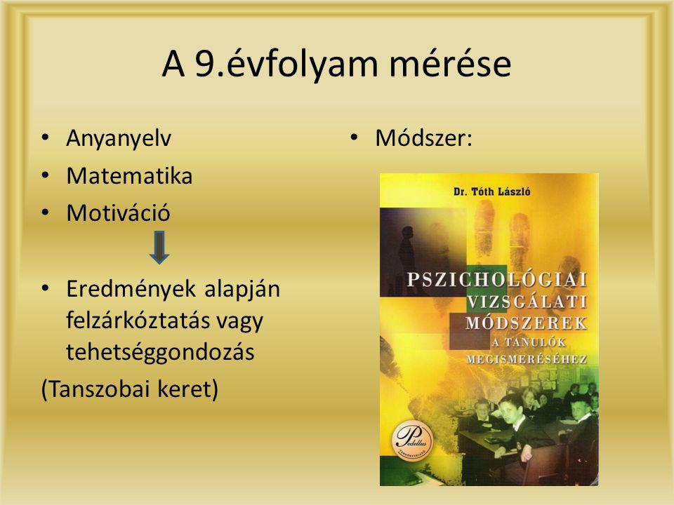 A 9.évfolyam mérése • Anyanyelv • Matematika • Motiváció • Eredmények alapján felzárkóztatás vagy tehetséggondozás (Tanszobai keret) • Módszer: