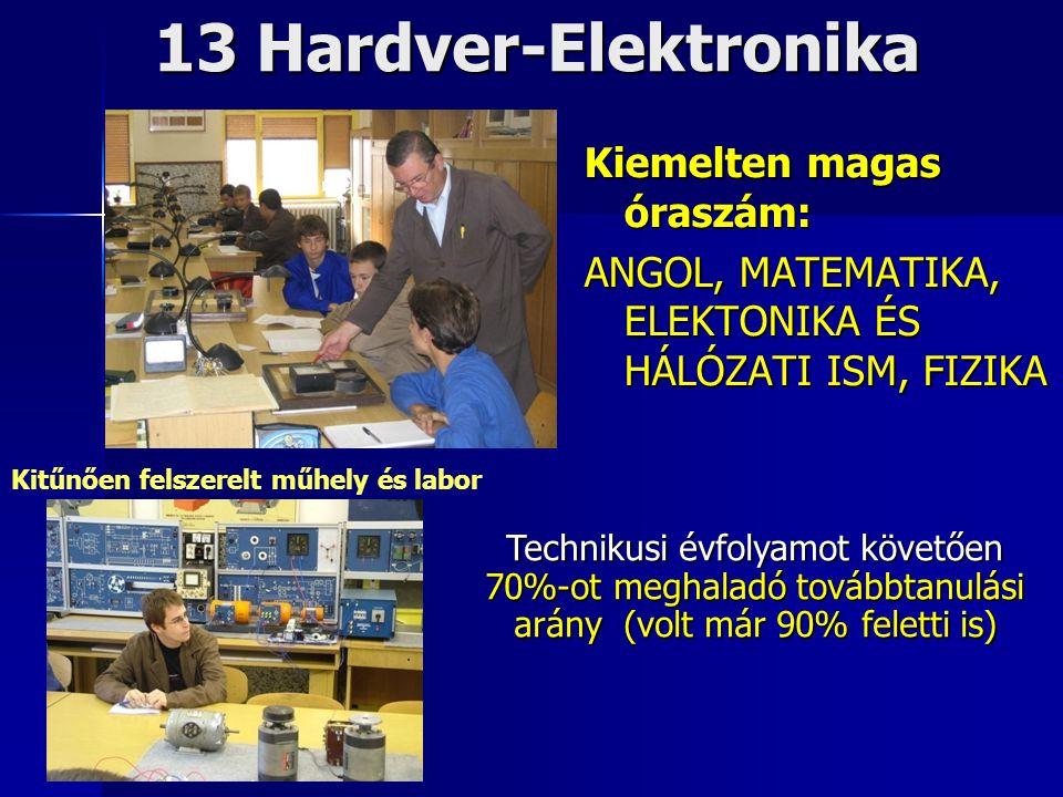 13 Hardver-Elektronika Kiemelten magas óraszám: ANGOL, MATEMATIKA, ELEKTONIKA ÉS HÁLÓZATI ISM, FIZIKA Technikusi évfolyamot követően 70%-ot meghaladó