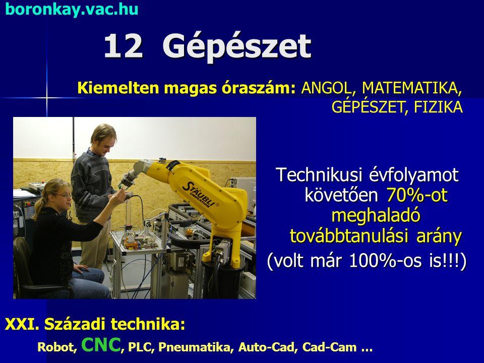 12 Gépészet Technikusi évfolyamot követően 70%-ot meghaladó továbbtanulási arány (volt már 100%-os is!!!) XXI. Századi technika: Robot, CNC, PLC, Pneu