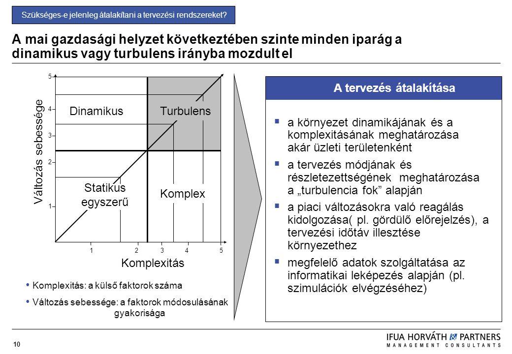 10 A mai gazdasági helyzet következtében szinte minden iparág a dinamikus vagy turbulens irányba mozdult el DinamikusTurbulens Komplex Statikus egysze