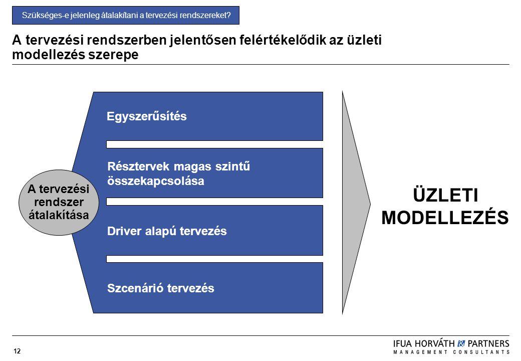12 A tervezési rendszerben jelentősen felértékelődik az üzleti modellezés szerepe Egyszerűsítés Résztervek magas szintű összekapcsolása Driver alapú t