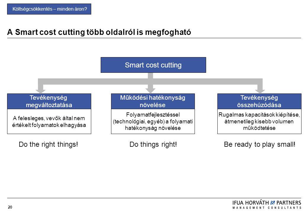 20 A Smart cost cutting több oldalról is megfogható Költségcsökkentés – minden áron? Tevékenység megváltoztatása Működési hatékonyság növelése Tevéken