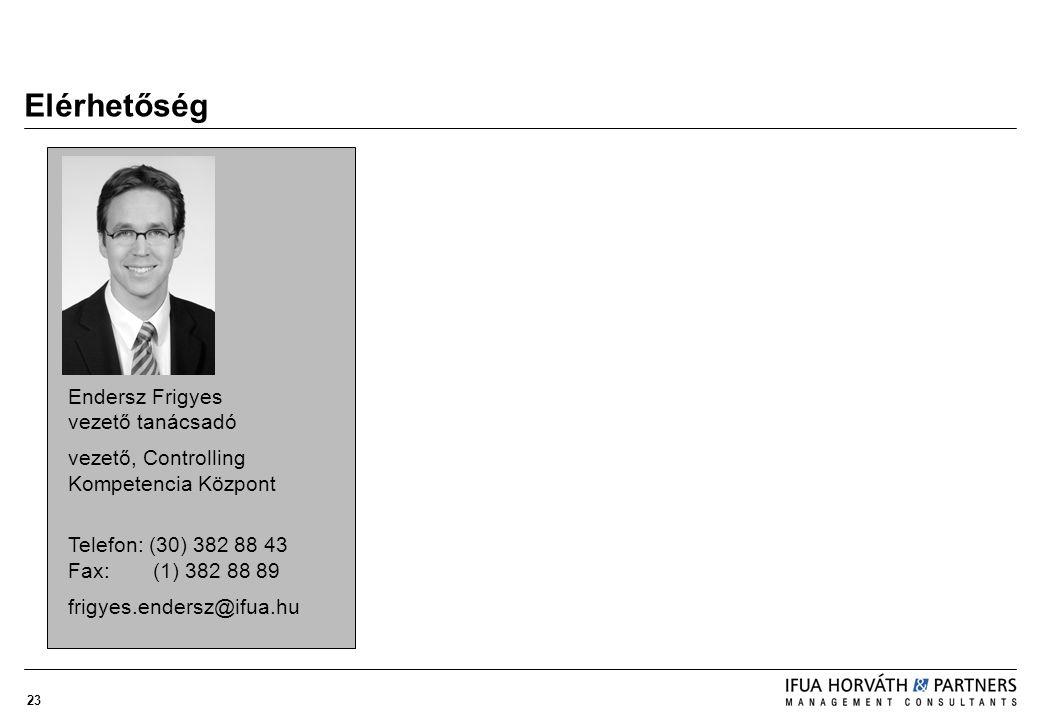 23 Elérhetőség Fotó beillesztése a kék mező méretének megfelelően Endersz Frigyes vezető tanácsadó vezető, Controlling Kompetencia Központ Telefon: (3