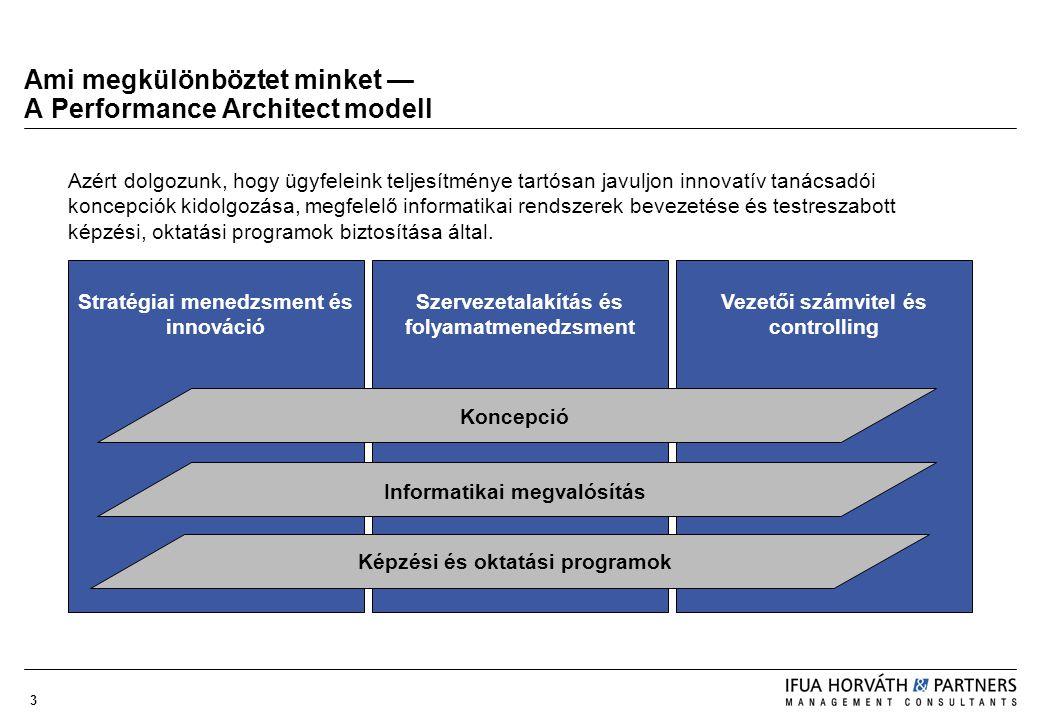 3 Ami megkülönböztet minket — A Performance Architect modell Azért dolgozunk, hogy ügyfeleink teljesítménye tartósan javuljon innovatív tanácsadói kon