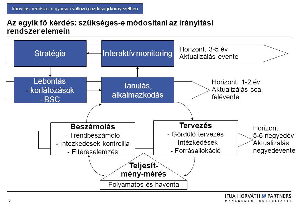 6 Az egyik fő kérdés: szükséges-e módosítani az irányítási rendszer elemein Beszámolás - Trendbeszámoló - Intézkedések kontrollja - Eltéréselemzés Ter