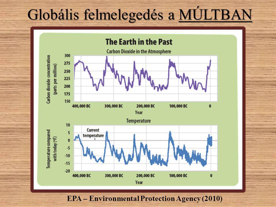 Globális felmelegedés a MÚLTBAN EPA – Environmental Protection Agency (2010)