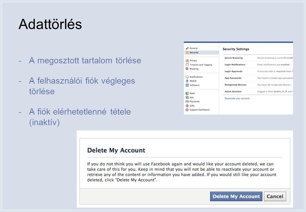 Adattörlés -A megosztott tartalom törlése -A felhasználói fiók végleges törlése -A fiók elérhetetlenné tétele (inaktív)