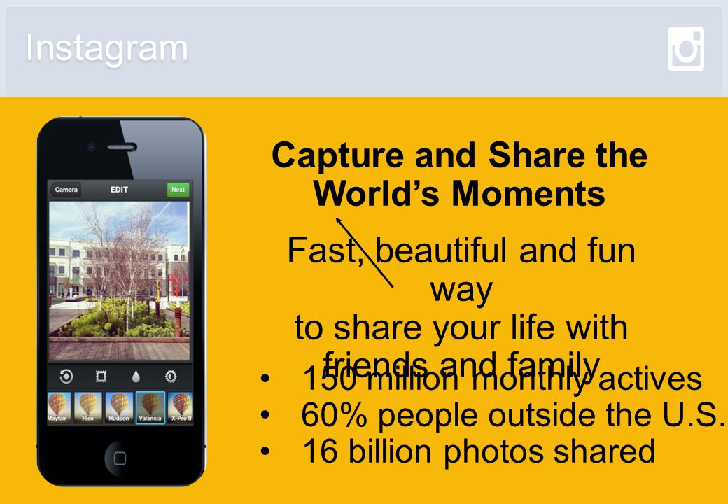 Instagram Capture and Share the World's Moments •150 million monthly actives •60% people outside the U.S. •16 billion photos shared Fast, beautiful an
