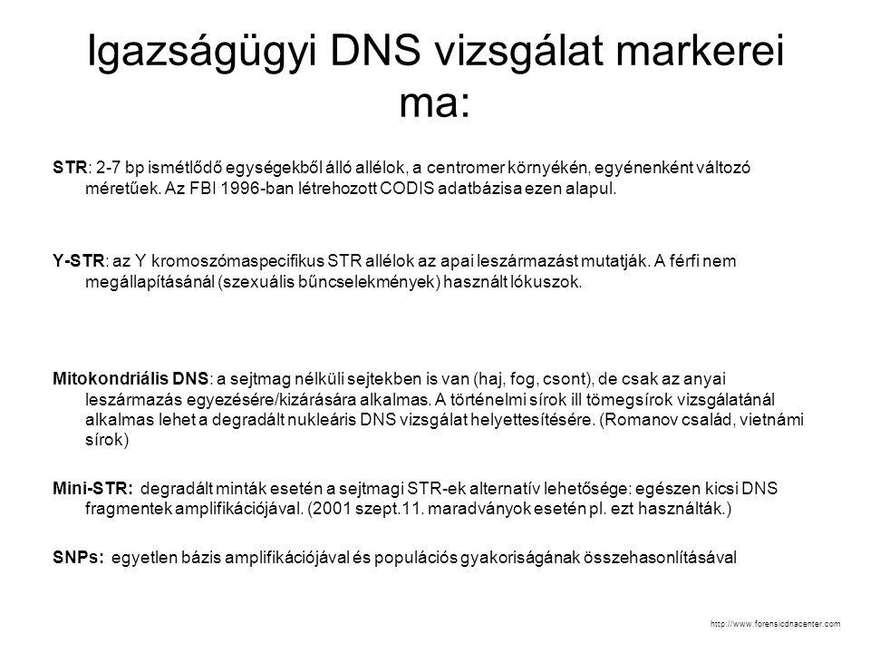 Igazságügyi DNS vizsgálat markerei ma: STR: 2-7 bp ismétlődő egységekből álló allélok, a centromer környékén, egyénenként változó méretűek. Az FBI 199
