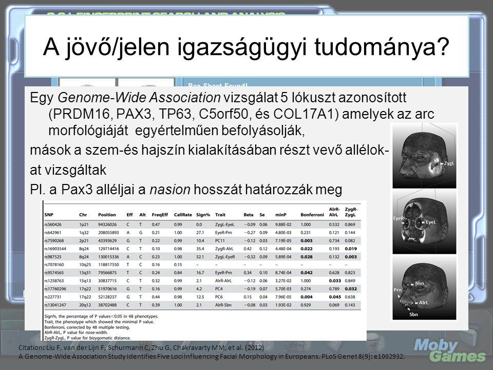 A jövő/jelen igazságügyi tudománya? Egy Genome-Wide Association vizsgálat 5 lókuszt azonosított (PRDM16, PAX3, TP63, C5orf50, és COL17A1) amelyek az a