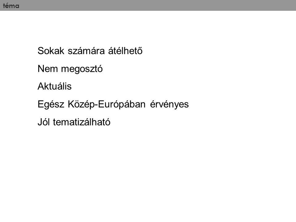 téma Sokak számára átélhető Nem megosztó Aktuális Egész Közép-Európában érvényes Jól tematizálható