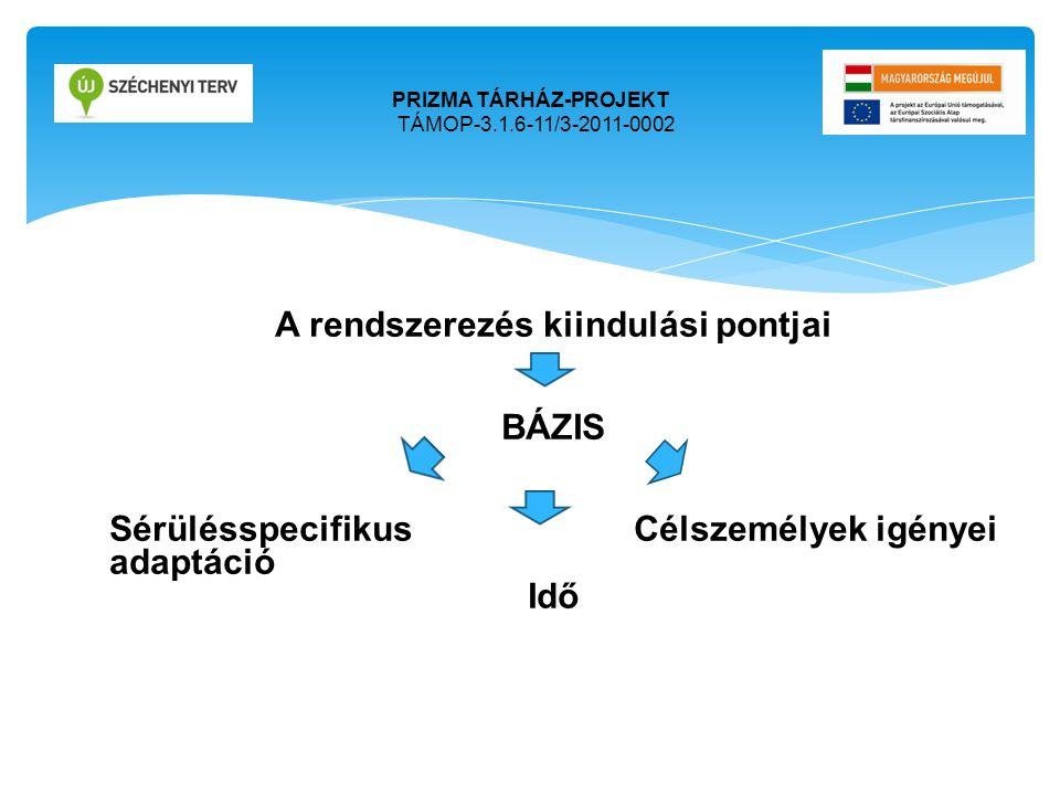A rendszerezés kiindulási pontjai BÁZIS Sérülésspecifikus Célszemélyek igényei adaptáció Idő PRIZMA TÁRHÁZ-PROJEKT TÁMOP-3.1.6-11/3-2011-0002
