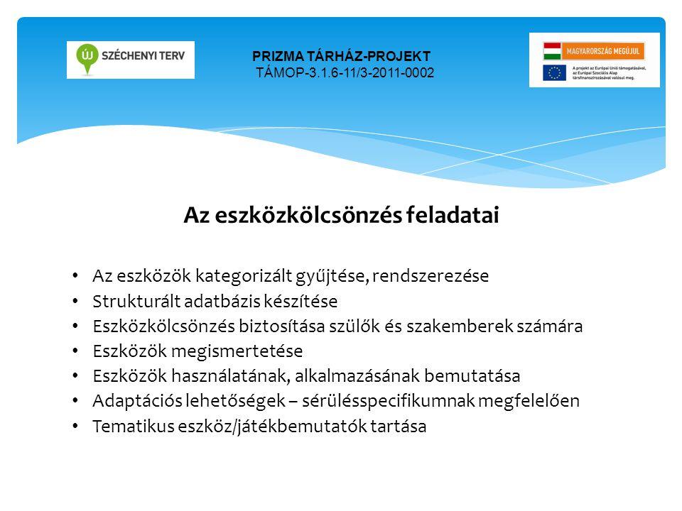 PRIZMA TÁRHÁZ-PROJEKT TÁMOP-3.1.6-11/3-2011-0002 Ori Beszéd Észlelés- figyelem