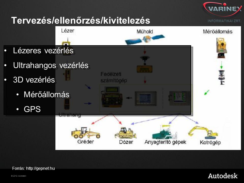 © 2012 Autodesk •Lézeres vezérlés •Ultrahangos vezérlés •3D vezérlés •Mérőállomás •GPS •Lézeres vezérlés •Ultrahangos vezérlés •3D vezérlés •Mérőállom