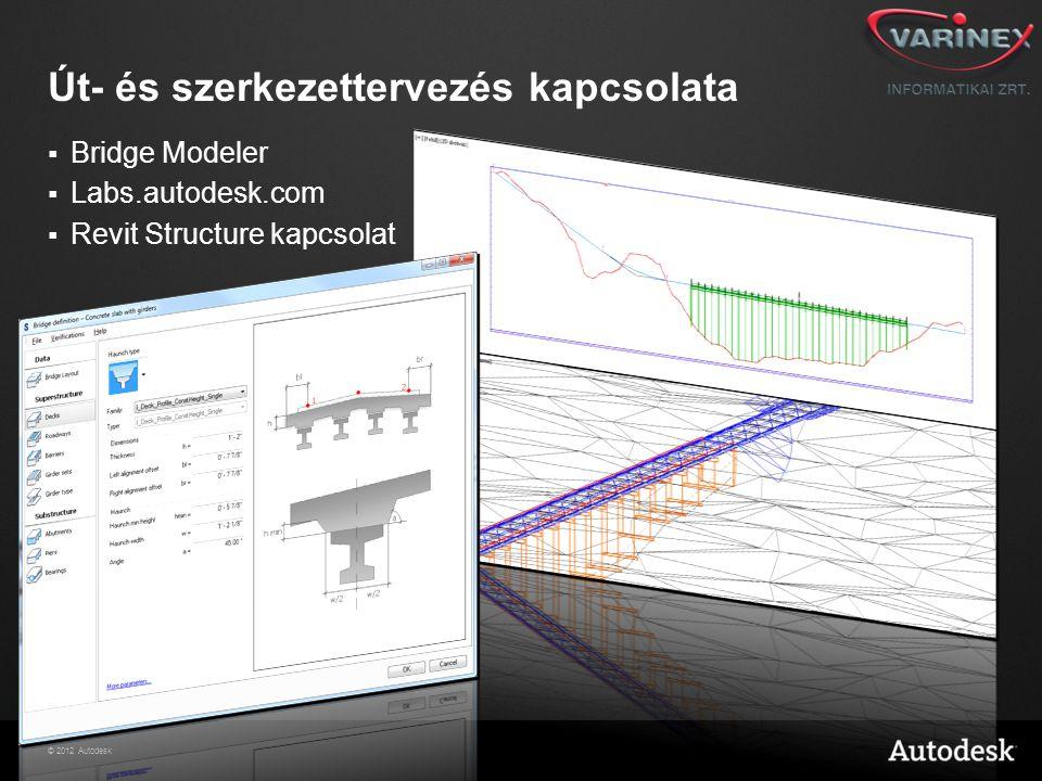 © 2012 Autodesk Út- és szerkezettervezés kapcsolata  Bridge Modeler  Labs.autodesk.com  Revit Structure kapcsolat