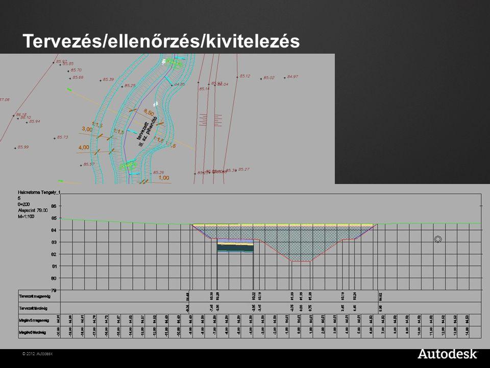 © 2012 Autodesk Tervezés/ellenőrzés/kivitelezés