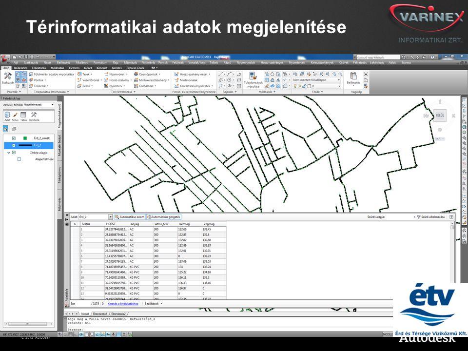 © 2012 Autodesk Térinformatikai adatok megjelenítése
