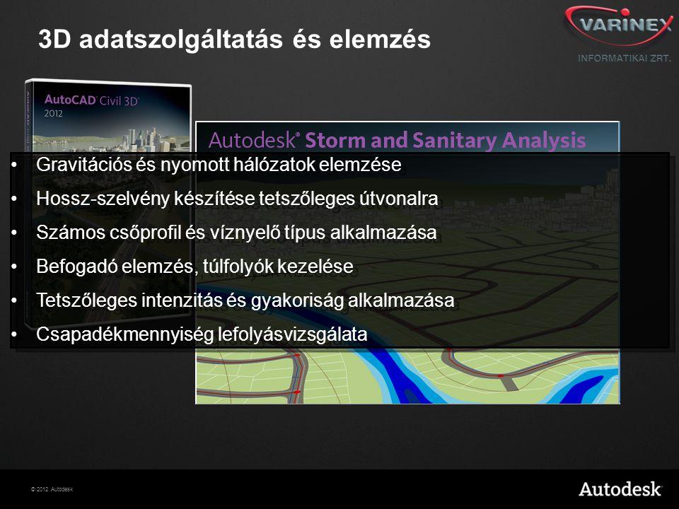 © 2012 Autodesk •Gravitációs és nyomott hálózatok elemzése •Hossz-szelvény készítése tetszőleges útvonalra •Számos csőprofil és víznyelő típus alkalma
