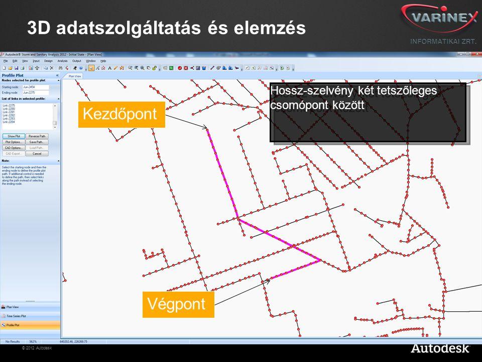 © 2012 Autodesk Hossz-szelvény két tetszőleges csomópont között Kezdőpont Végpont 3D adatszolgáltatás és elemzés