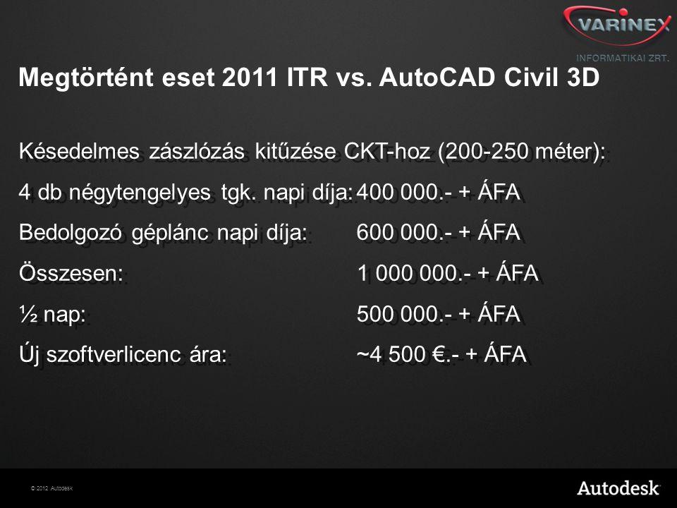 © 2012 Autodesk Késedelmes zászlózás kitűzése CKT-hoz (200-250 méter): 4 db négytengelyes tgk. napi díja:400 000.- + ÁFA Bedolgozó géplánc napi díja:6
