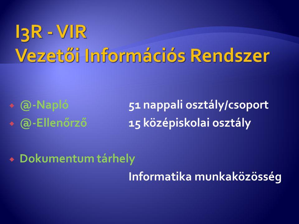 @-Napló51 nappali osztály/csoport  @-Ellenőrző15 középiskolai osztály  Dokumentum tárhely Informatika munkaközösség