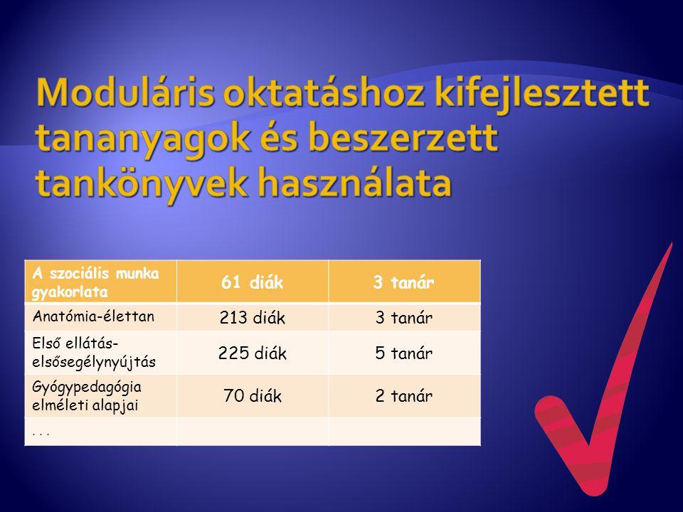 A szociális munka gyakorlata 61 diák3 tanár Anatómia-élettan 213 diák3 tanár Első ellátás- elsősegélynyújtás 225 diák5 tanár Gyógypedagógia elméleti a