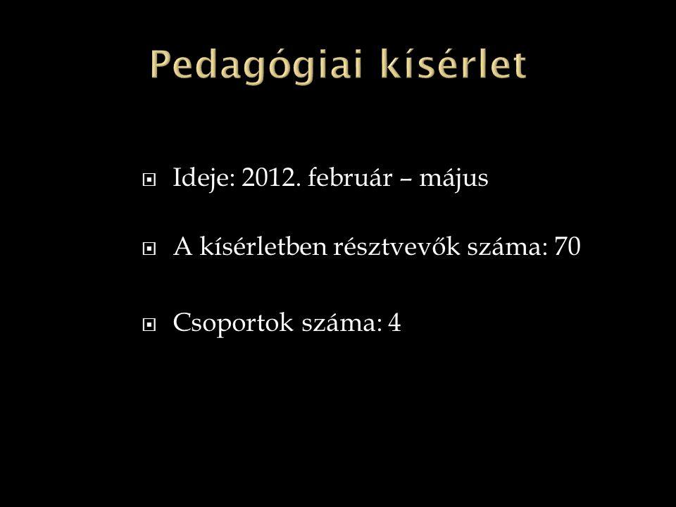  Ideje: 2012. február – május  A kísérletben résztvevők száma: 70  Csoportok száma: 4