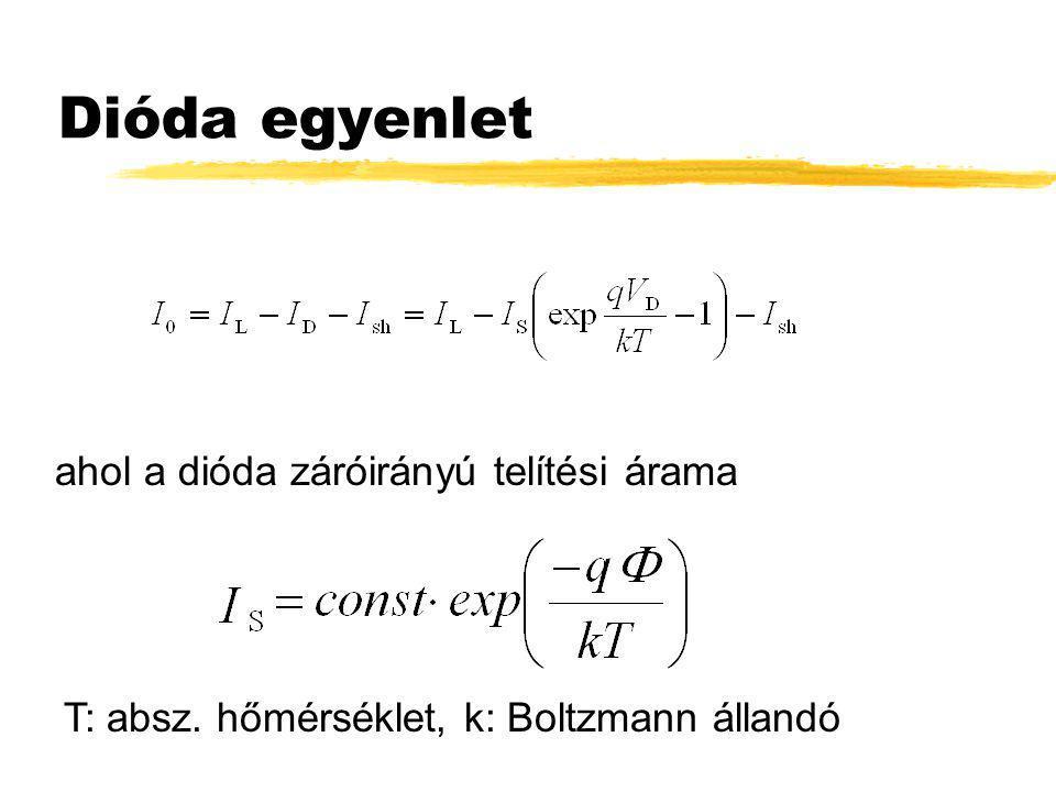 Dióda egyenlet ahol a dióda záróirányú telítési árama T: absz. hőmérséklet, k: Boltzmann állandó