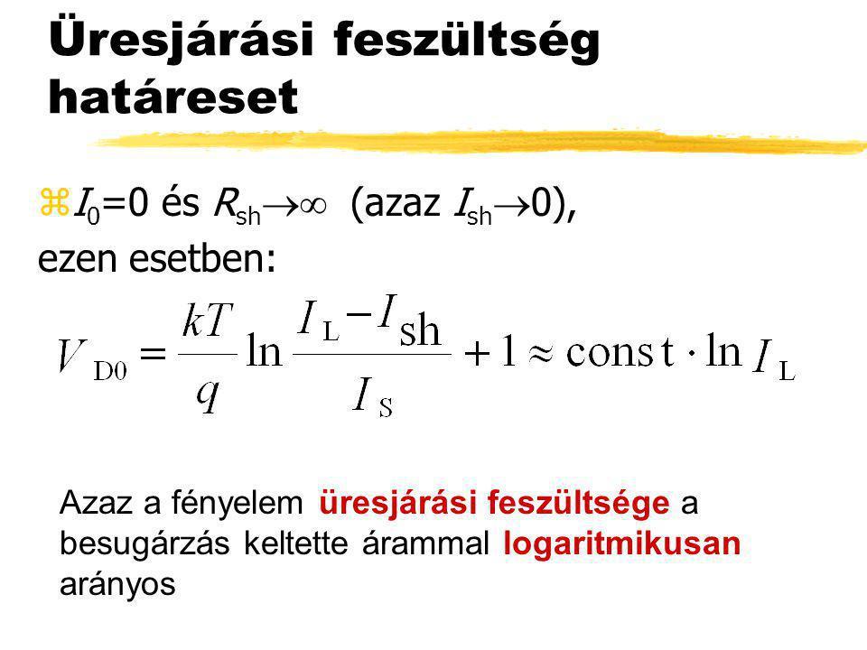 Üresjárási feszültség határeset zI 0 =0 és R sh  (azaz I sh  0), ezen esetben: Azaz a fényelem üresjárási feszültsége a besugárzás keltette árammal