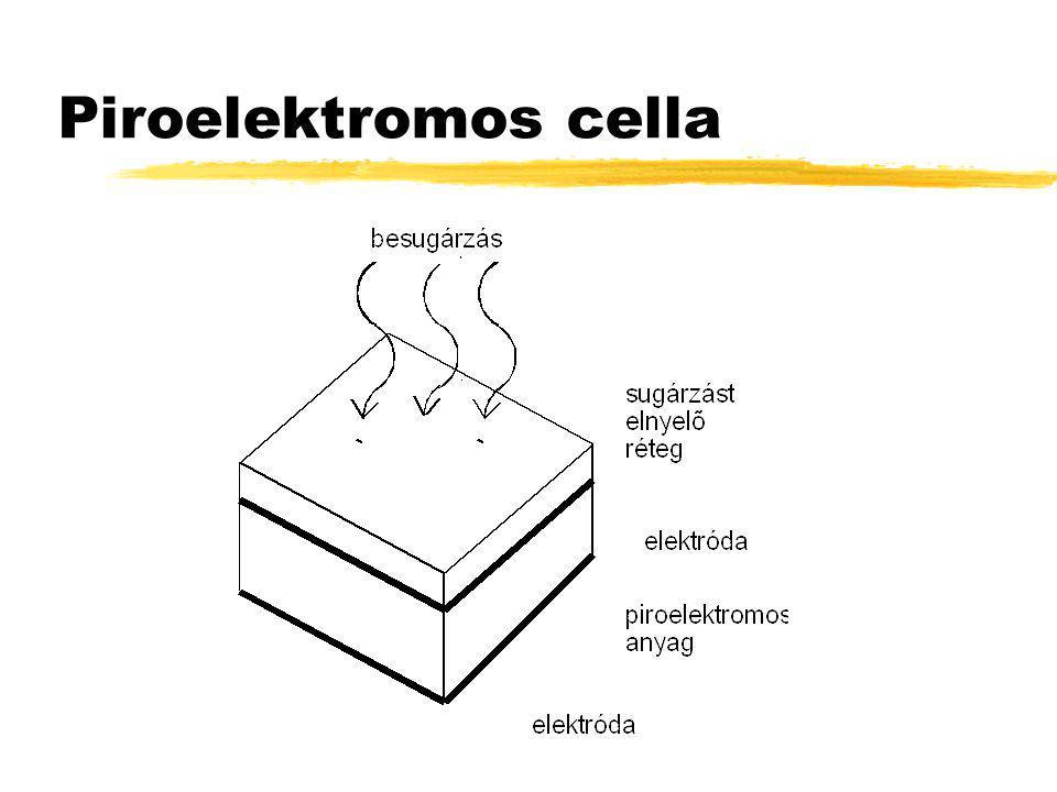 Piroelektromos cella