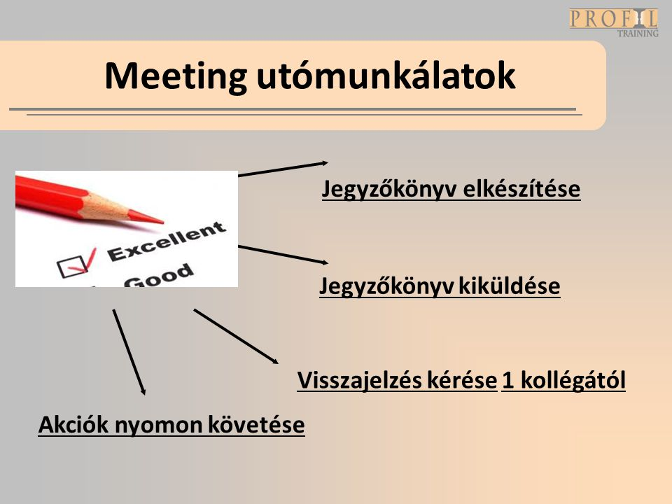 Meeting utómunkálatok Jegyzőkönyv elkészítése Visszajelzés kérése 1 kollégától Jegyzőkönyv kiküldése Akciók nyomon követése