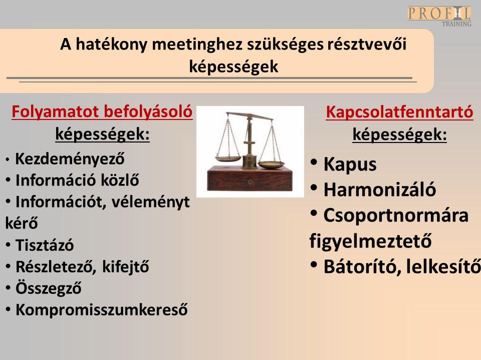 A hatékony meetinghez szükséges résztvevői képességek Folyamatot befolyásoló képességek: Kapcsolatfenntartó képességek: • Kezdeményező • Információ kö