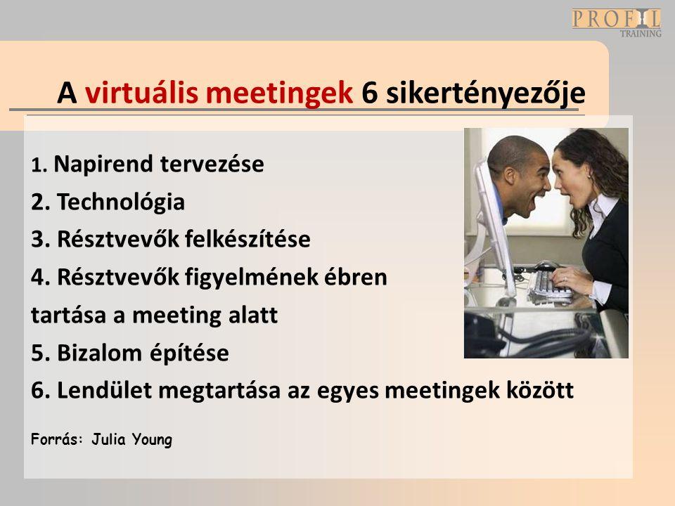 A virtuális meetingek 6 sikertényezője 1. Napirend tervezése 2. Technológia 3. Résztvevők felkészítése 4. Résztvevők figyelmének ébren tartása a meeti