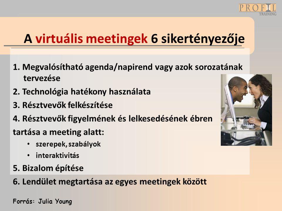 A virtuális meetingek 6 sikertényezője 1. Megvalósítható agenda/napirend vagy azok sorozatának tervezése 2. Technológia hatékony használata 3. Résztve